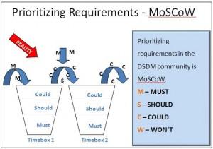 PMI-ACP Training: Agile Prioritization Techniques