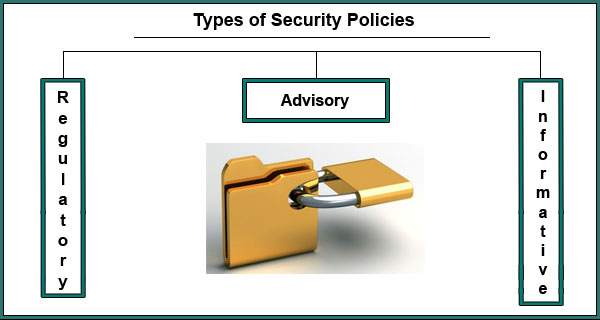 Security Policies and its Types: CISSP Certification Exam Prep