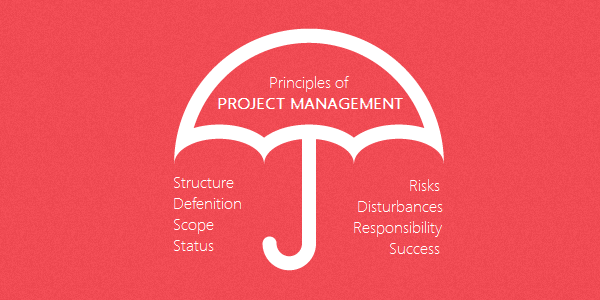 the basic principles of management Learn the basic principles of project management to make it successful by  knowing project goals, timelines & responsibilities of a project.