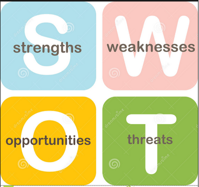 strengths of maslow 1) what are the strengths and weaknesses of maslow's hierarchy of needs using the text and peer-reviewed sources, provide empirical support that either supports or refutes maslow's perspective 2) what are the strengths and weaknesses of piaget's theory of cognitive development.