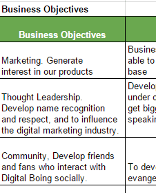 non profit business plan objectives