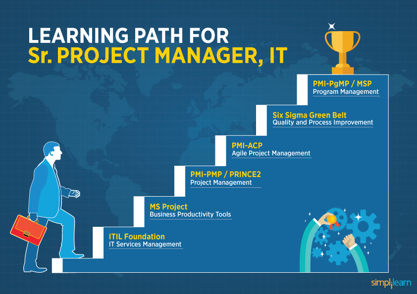 importance of critical path in project management pdf