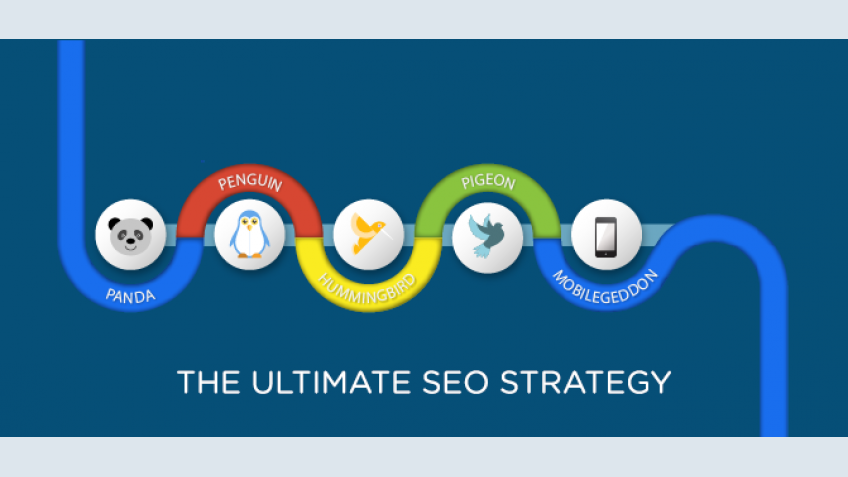 Seo Strategy : How to Avoid 5 Major Google Penalties