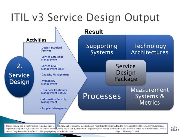 Itil service design an ephemeral overview and concepts for Itil service design document template