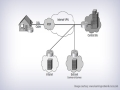 Substantial Concepts Associated with Internet Protocol Security