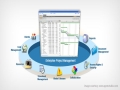 Enterprise Project Management and its Role in Organizations