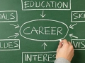 Career Exploration – First Step of Career Planning