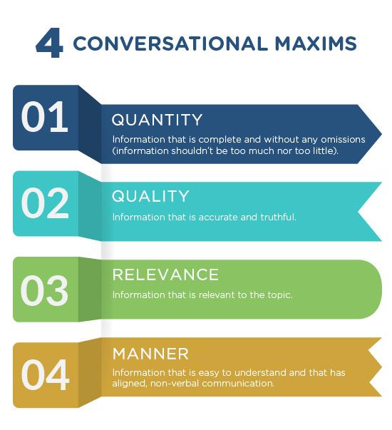 Four conversational maxims