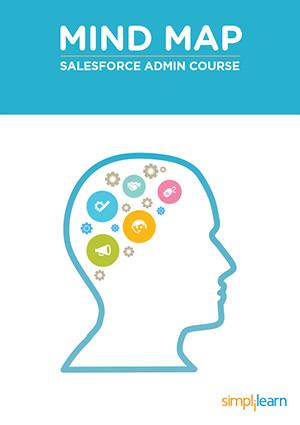 Free Mind-Map: Salesforce Mind Map